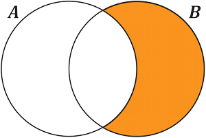 Razlika skupova na venovom dijagramu
