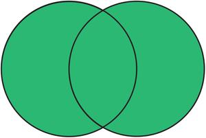 Unija skupova na venovom dijagramu