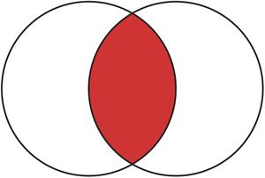 Presek skupova na venovom dijagramu