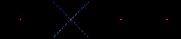 Centralnosimetrične figure