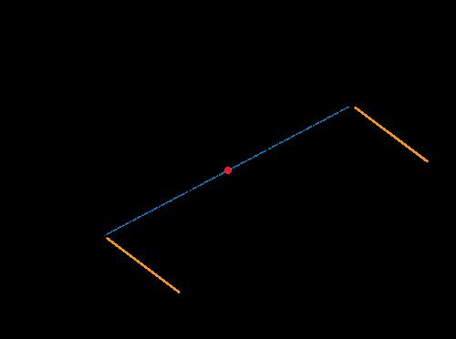 Kružnica pri centralnoj simetriji