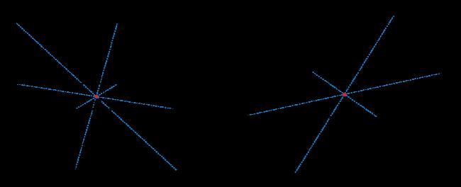 Kvadrat i trougao pri centralnoj simetriji